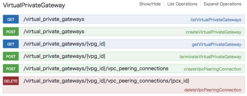 SORACOM API リファレンス