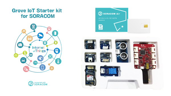 Grove IoT スターターキット for SORACOM